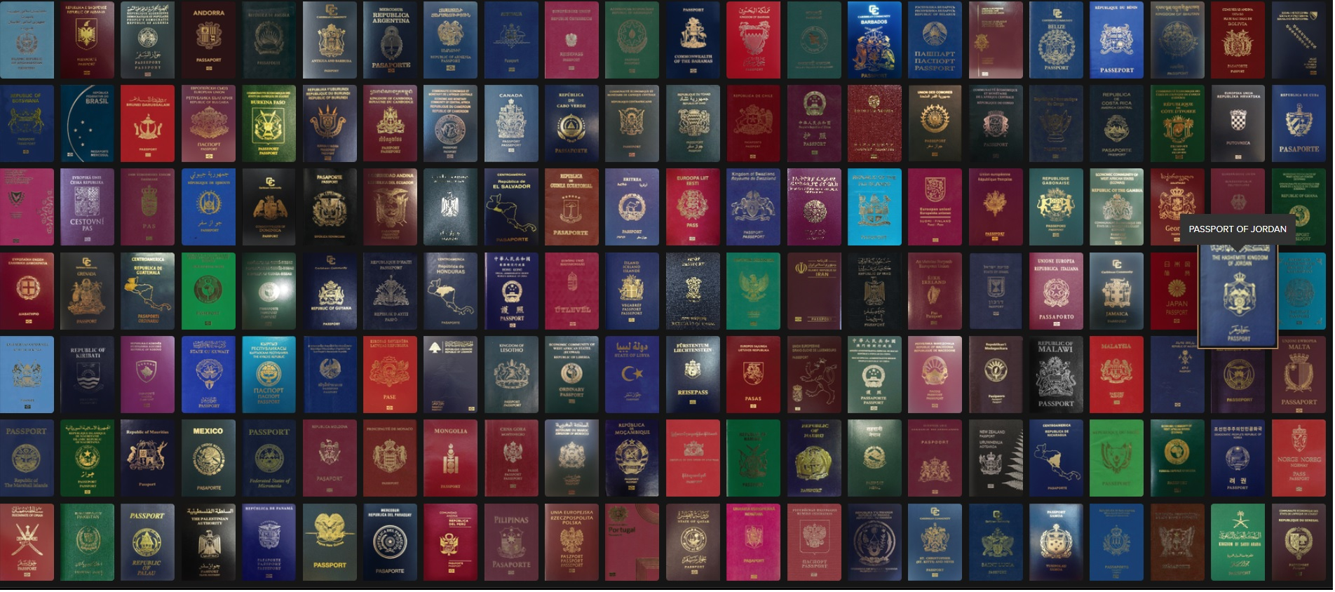 index passport