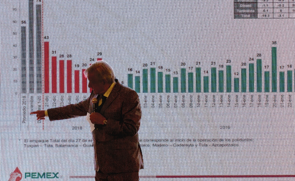 Pemex to lay off 16,000 workers as part of austerity measures