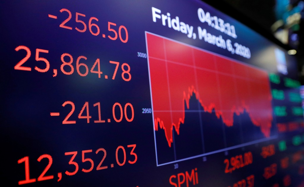 World markets pummel amidst coronavirus fears and falling oil prices