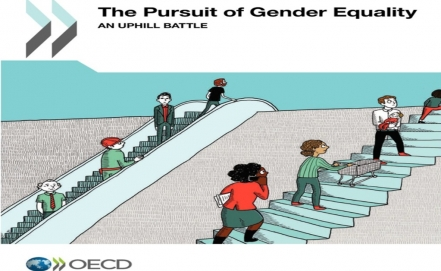 OECD: Women in Mexico have a low participation rate in the workforce