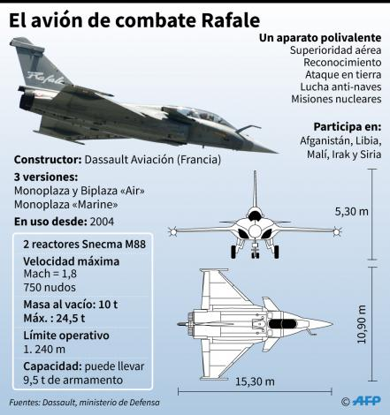 francia-aviacion-defensa-siria-conflicto-eeuu_59055717.jpg