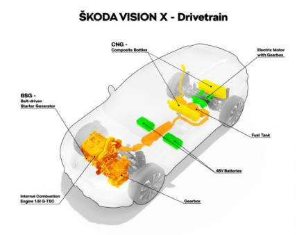 2.-vision-x-technical-picture_jpg.jpg