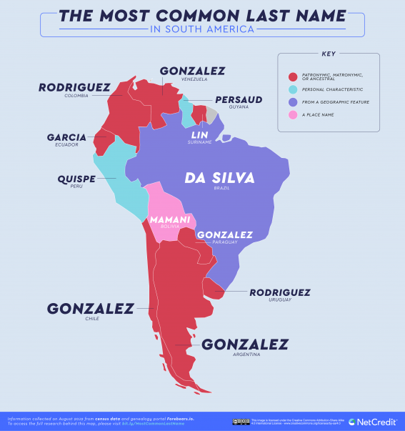 06_the-most-common-last-name-in-every-country_southamerica.png