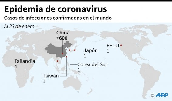 china-epidemia-salud-virus-oms_109550807_0.jpg