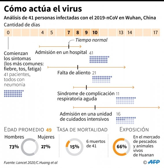 china-virus-epidemia-salud_109761075_0.jpg